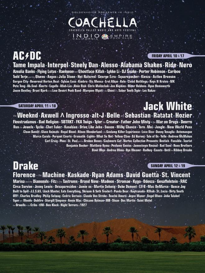 Coachella lineup 2015