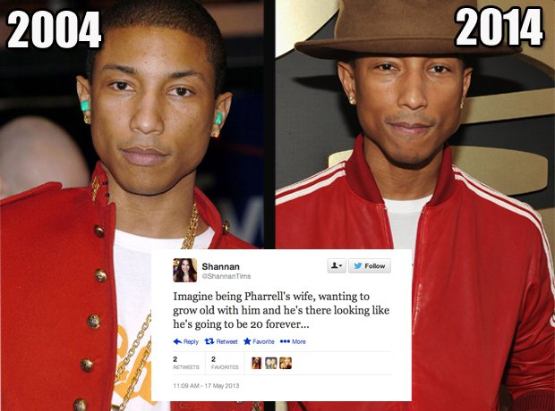 Pharrell Immortal Tweets