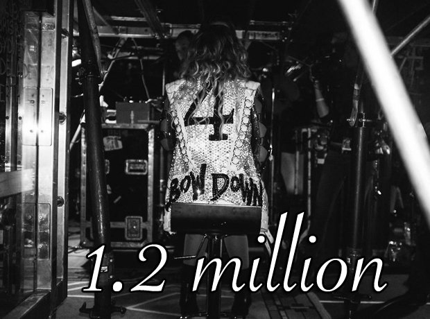 Beyonces album in numbers
