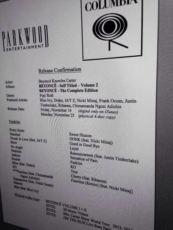 Beyonce leaked document tracklist