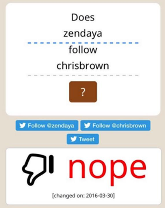 Zendaya Chris Brown twitter unfollow