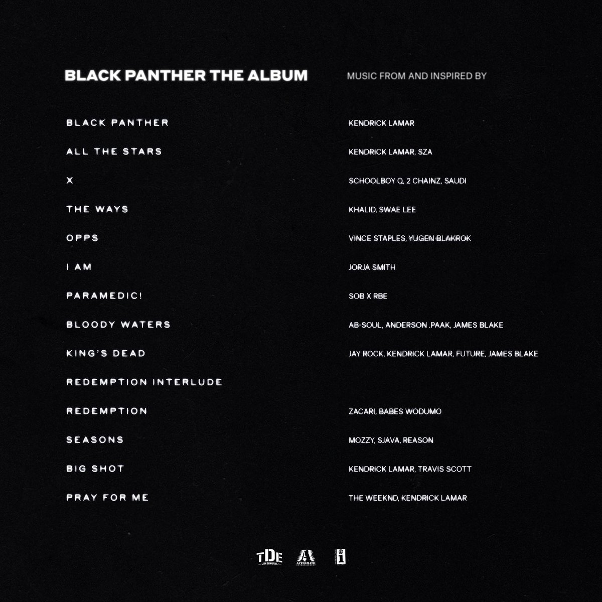 Black Panther Tracklist